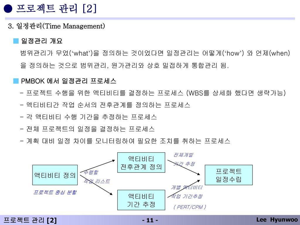 ● 프로젝트 관리 [2] 3. 일정관리(Time Management) ■ 일정관리 개요